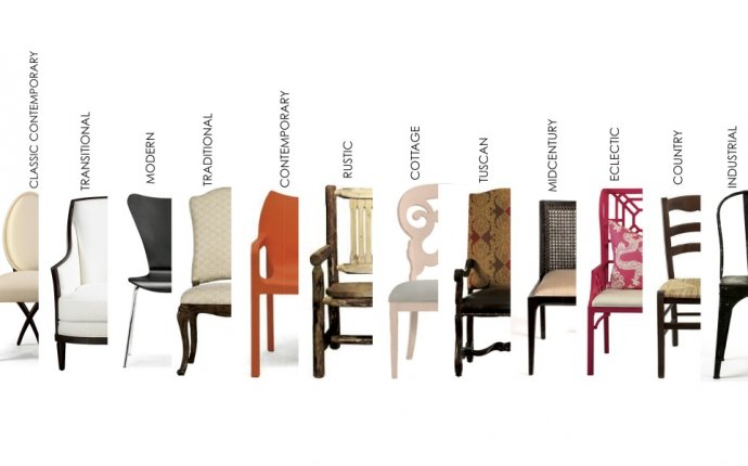 Furniture Styles & Types Guide | HouseofHome.com.au